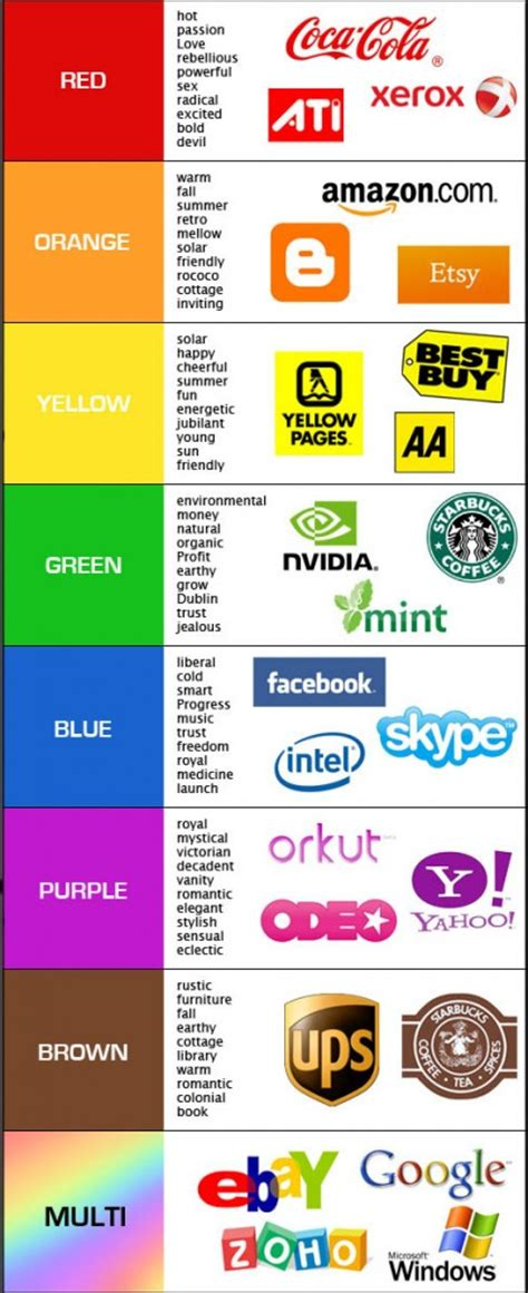 marketing colors the psychology of colors in advertising the gorilla ad