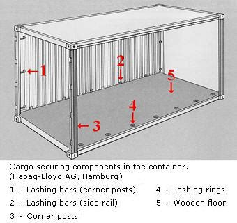 standard shipping container inside dimensions f f info 2017