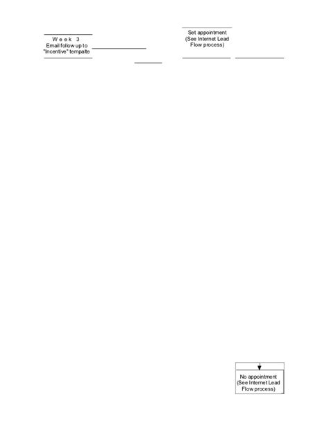 96 Bdc Operations Manual Template Bdc Email Templates