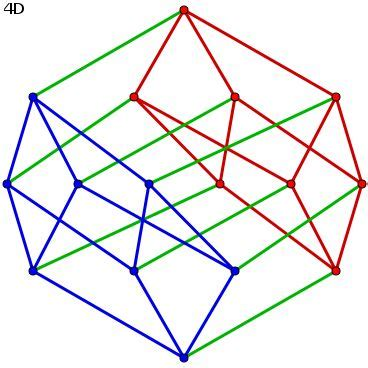 Drawing 4d Shapes by 17 Best Images About N Dimensional On Models