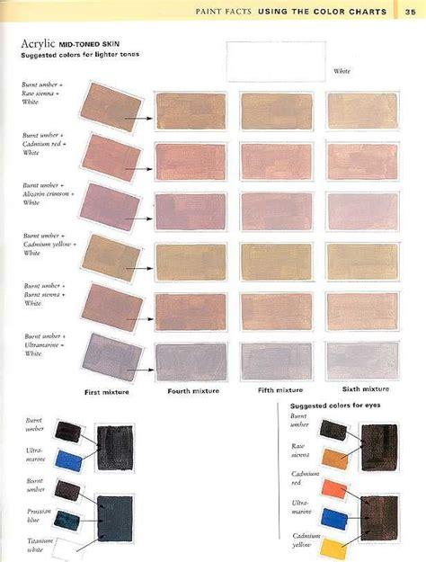 watercolor mixing tutorial color mixing chart 16 тыс изображений найдено в яндекс