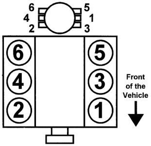 firing order diagram 4 3l v6 chevrolet engine solved fixya