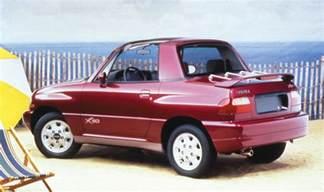 Suzuki X90 Forum Suzuki X90