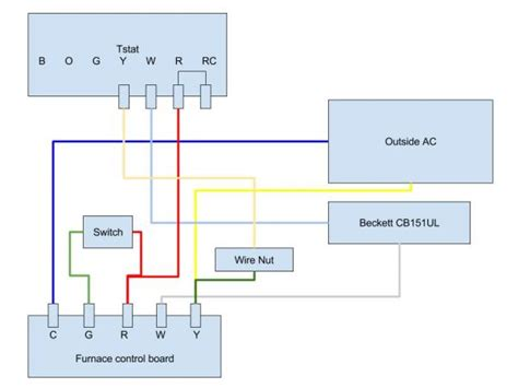 ac wiring to furnace wiring diagram with description