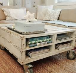 Pallet Coffee Table Pinterest White Chic Pallet Coffee Table Coffee Tables Pinterest White Chic Pallet Coffee Tables