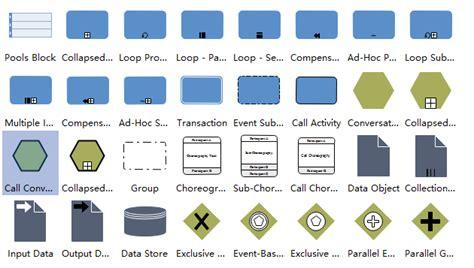 bpmn diagram shapes standard bpmn elemente und ihre verwendung