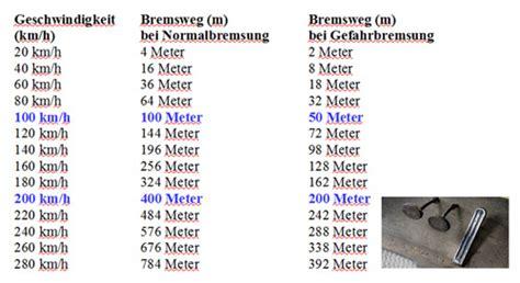Faustformel Bremsweg Motorrad by Bremsweg Archives Nichtblod De