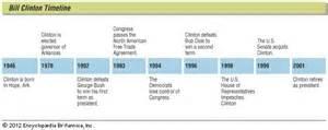 bill clinton s childhood bill clinton biography presidency accomplishments