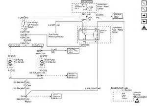 5 3 vortec engine wiring diagram 5 free engine image for