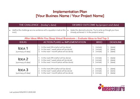 implementation plan sle template implementation plan exle pictures to pin on