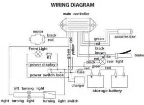 01 honda 350 rancher wiring diagram yamaha warrior 350 wiring diagram elsavadorla