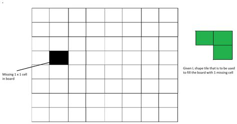 pattern questions geeksforgeeks which tile is missing tile design ideas
