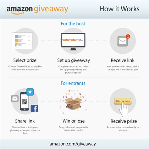 amazon giveaway lets anyone run a sweepstakes and rack up - How To Get Giveaways On Amazon