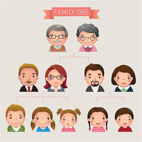 Royalty Free Family Tree Clip Art Vector Images Illustrations Istock Stock Vector Family Tree Template With Portraits Of Relatives And Place For Text On Green
