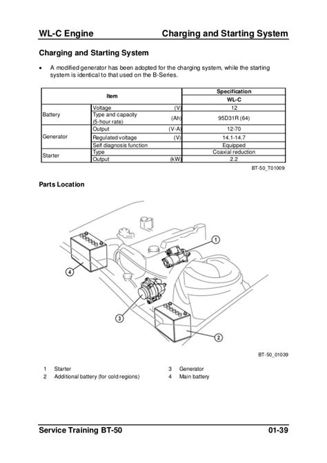 mazda bt 50 wiring diagram wiring diagram manual