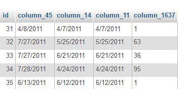 date format mysql laravel laravel mysql str to date function showing incorrect