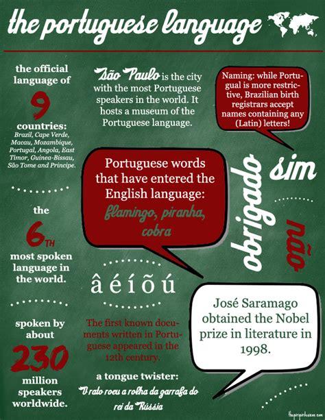 latex tutorial portuguese portuguese quotes about family quotesgram