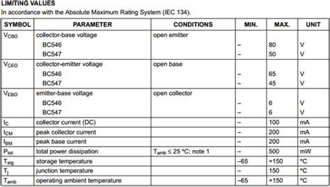 bc557 transistor applications bc557 transistor applications 28 images compare prices on bc557 transistor shopping buy