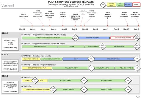 visio agile roadmap template discount bundle