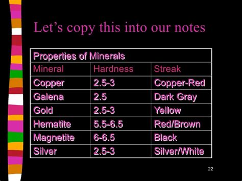 silvers hardness magnetite mineral properties images