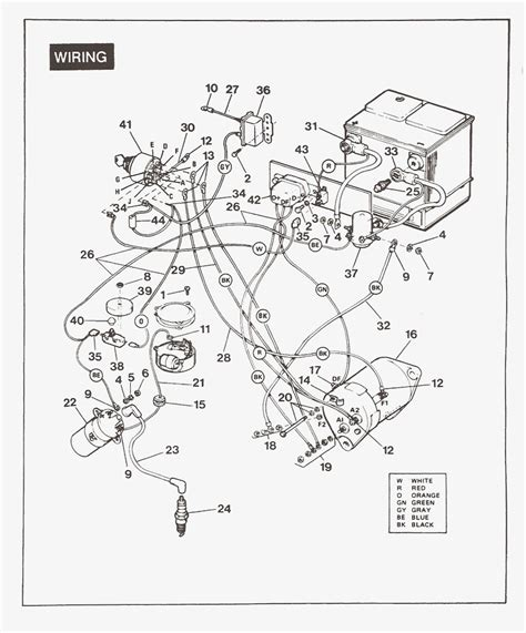 20000 yamaha gas golf cart wiring diagram wiring diagrams
