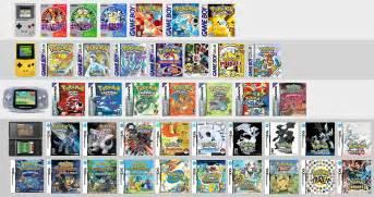 Pokemon games weneedfun