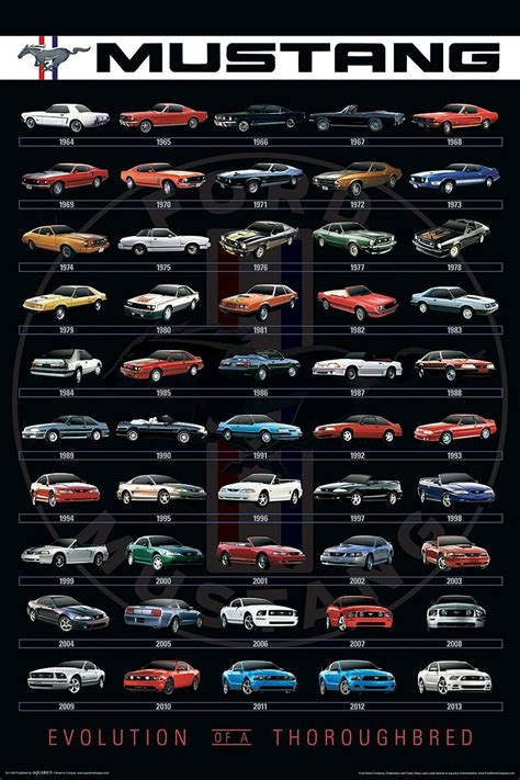 ford mustang style history ford mustang styles 2017 ototrends net