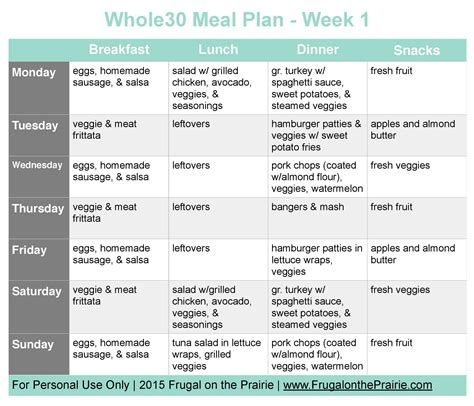 whole30 meal plan template the busy person s whole30 meal plan week 1 whole30 budgeting and meals