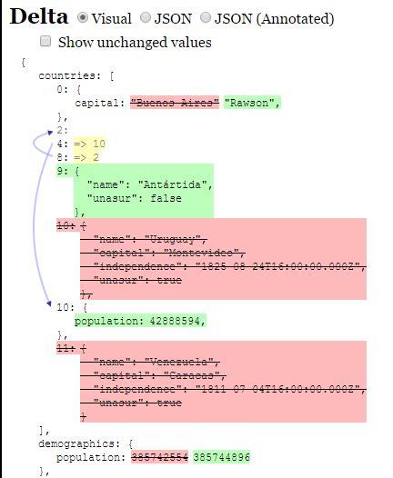 javascript layout thrashing weekly web design development news collective 119