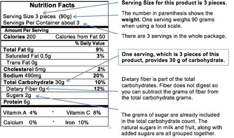 carbohydrates on nutrition label learning to read labels diabetes education