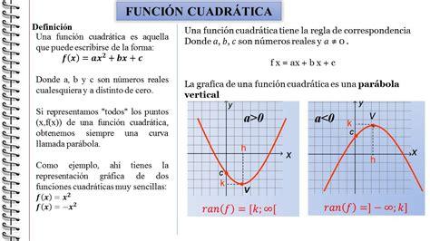 imagenes abstractas lineales 2 4 funci 243 n lineal y cuadratica exportaci 211 n de la