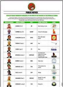 Ballot Paper Template by Printing Of Presidential Ballots Starts Open Zambia
