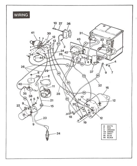 1985 ezgo electric golf cart wiring diagram ez go golf