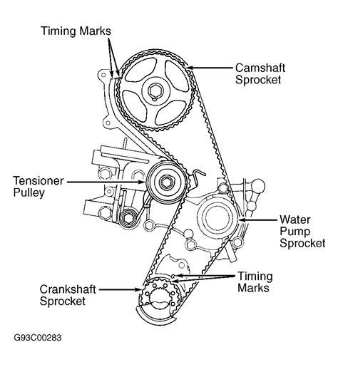 timing diagrams 1997 mitsubishi mirage serpentine belt routing and timing