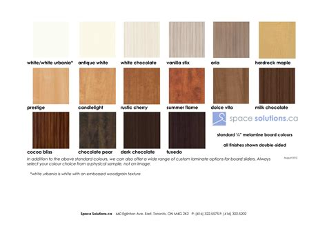 melamine sheets for cabinets wood door colours asian paints crowdbuild for