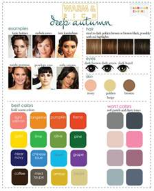 seasonal color analysis what color to wear colors that flatter your skin tone