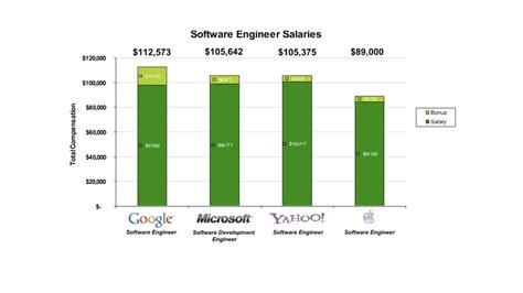fashion designers salary per year how much does a house designer make a year 28 images