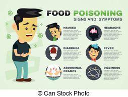 sintomi indigestione alimentare sintomi indigestione problema indigestione set