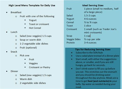 menu template and portion guide food pinterest
