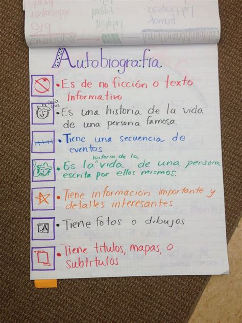 Autobiography In Spanish | autobiography traits in spanish dual language pinterest