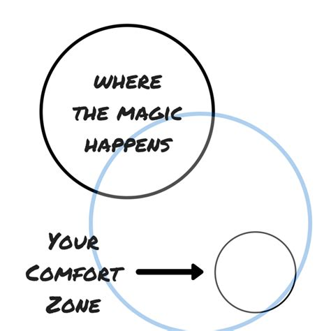 comfort zone theory expand your comfort zone or leap out of it because789