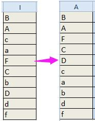 Excel Vba Search Insensitive Compare String In Excel Vba Excel Vba Compare String To Date How Convert