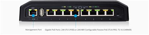 Switch Hub Tough Ubnt 8 Port Gigabit 24v Poe Ubiquiti Networks Toughswitch
