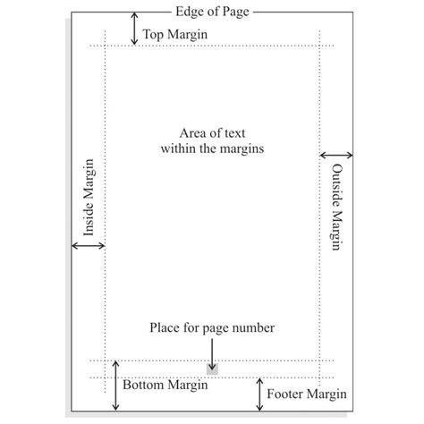 page margins spine thickness printabook