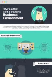 create easy infographics reports presentations piktochart