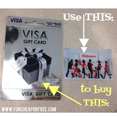 Used Gift Cards - use gift cards to buy gift cards eh fun cheap or free