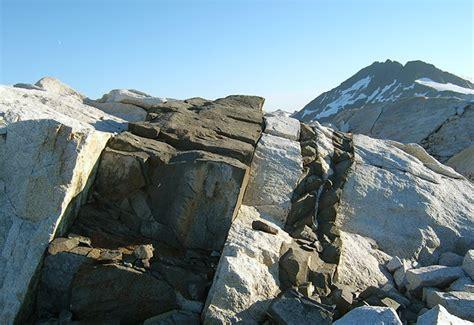 Konsep Hukum ayo belajar geologi quot konsep konsep dan hukum hukum