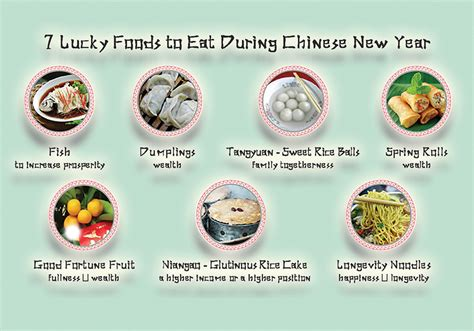 where to eat during new year in hong kong 7 lucky foods to eat during the lunar new year edibles