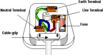 leads direct wiring a uk plug