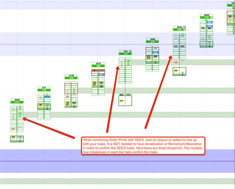 apex pattern works putting order prints all together simplifying and trading